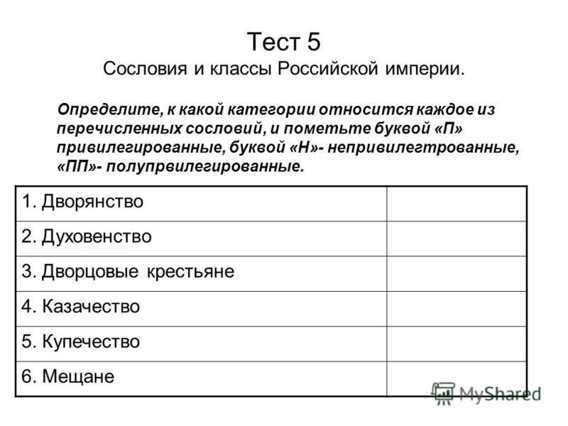 Тест 5 Сословия и классы Российской империи. Определите, к какой категории относится каждое из перечисленных сословий, и пометьте буквой «П» привилегированные, буквой «Н»- непривилегированные, «ПП»- полупрвилегированные. 1. Дворянство 2. Духовенство