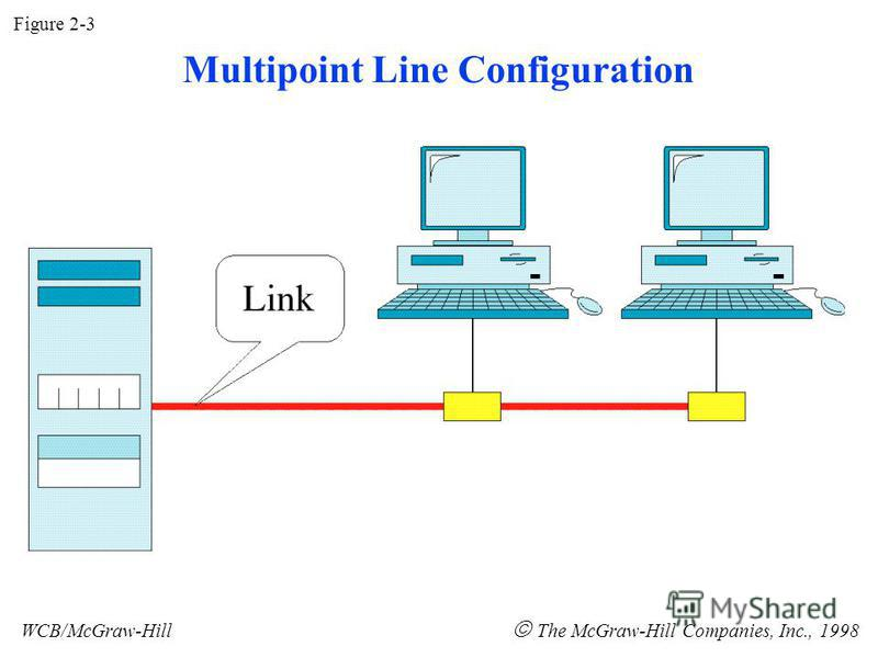 Figure 2-3 WCB/McGraw-Hill The McGraw-Hill Companies, Inc., 1998 Multipoint Line Configuration