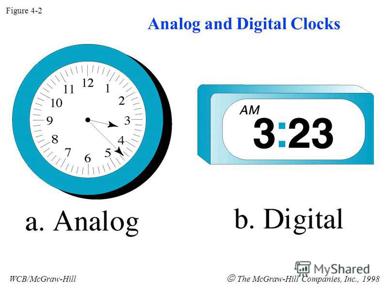 Figure 4-2 WCB/McGraw-Hill The McGraw-Hill Companies, Inc., 1998 Analog and Digital Clocks