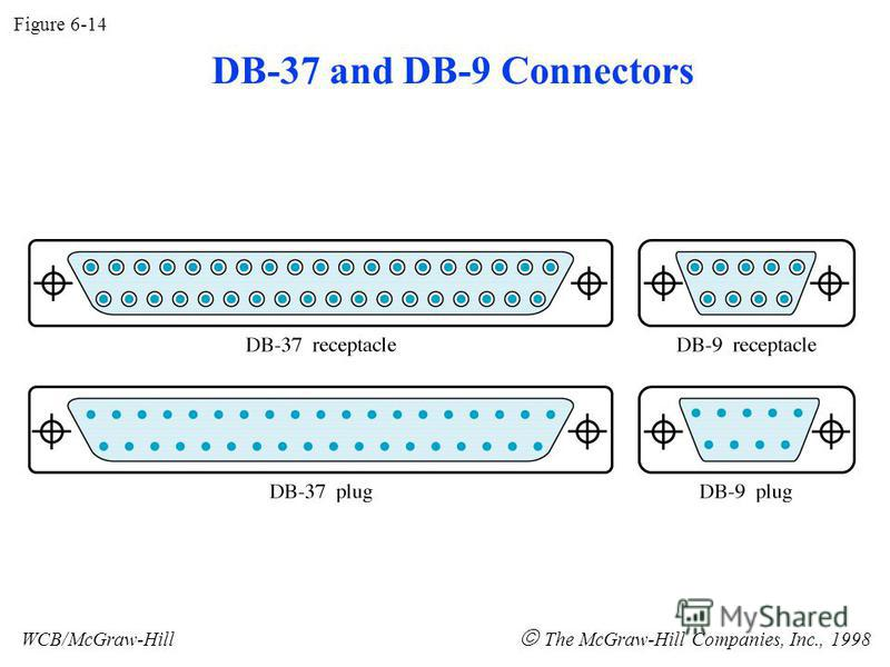 Figure 6-14 WCB/McGraw-Hill The McGraw-Hill Companies, Inc., 1998 DB-37 and DB-9 Connectors