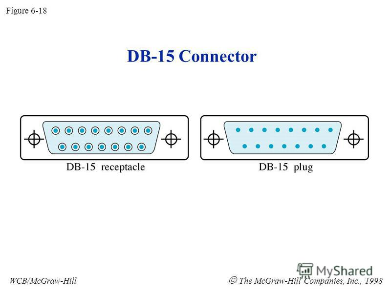 DB-15 Connector Figure 6-18 WCB/McGraw-Hill The McGraw-Hill Companies, Inc., 1998