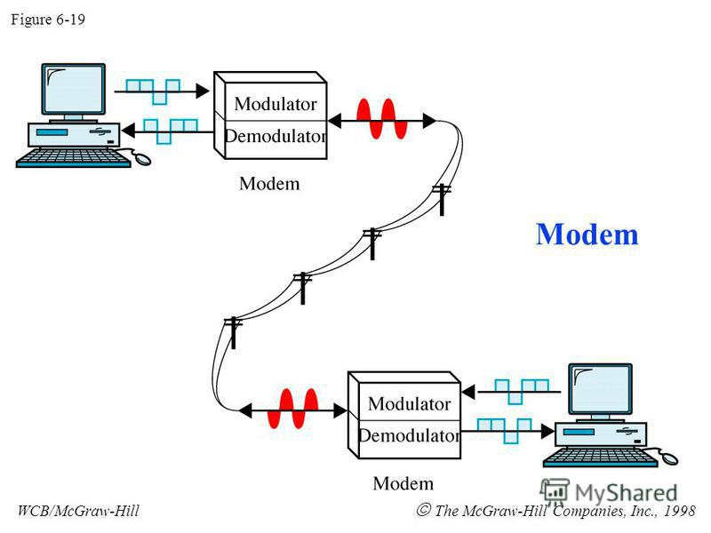 Figure 6-19 WCB/McGraw-Hill The McGraw-Hill Companies, Inc., 1998 Modem