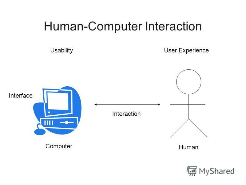 human computer interface usability The graphical user interface is presented (displayed) on the computer screen it is the result of processed user input and usually the primary interface for human-machine interaction the touch user interfaces popular on small mobile devices are an overlay of the visual output to the visual input.