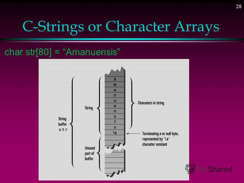 27 C-Strings or Character Arrays l Character array: An array whose components are of type char l String: A sequence of zero or more characters enclosed in double quote marks l C-stings are null terminated (\0) l The last character in a string is the