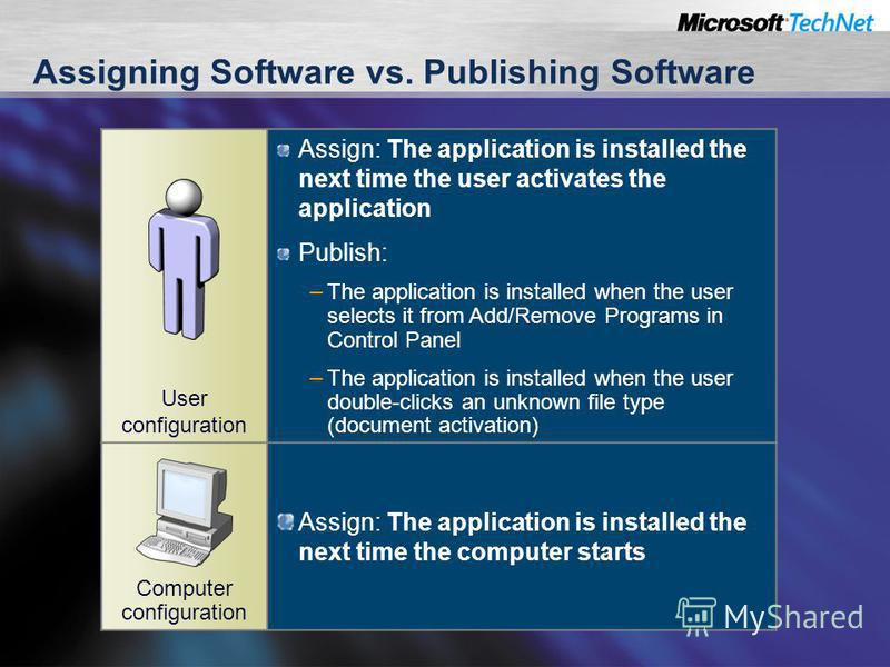 Assigning Software vs. Publishing Software User configuration Assign: The application is installed the next time the user activates the application Publish: – The application is installed when the user selects it from Add/Remove Programs in Control P