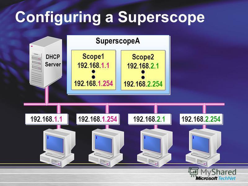 Configuring a Superscope SuperscopeA Scope1 192.168.1.1 192.168.1.254 Scope1 192.168.1.1 192.168.1.254 DHCP Server 192.168.1.1 192.168.1.254 192.168.2.1 192.168.2.254 Scope2 192.168.2.1 192.168.2.254 Scope2 192.168.2.1 192.168.2.254