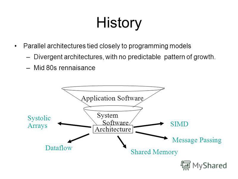 Application Software System Software SIMD Message Passing Shared Memory Dataflow Systolic Arrays Architecture History Parallel architectures tied closely to programming models –Divergent architectures, with no predictable pattern of growth. –Mid 80s