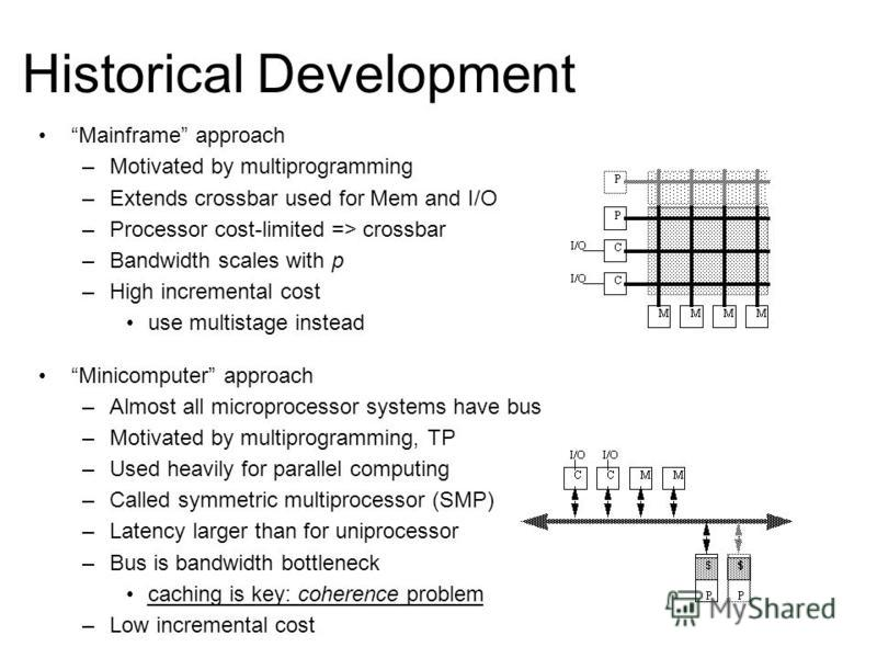 Historical Development Mainframe approach –Motivated by multiprogramming –Extends crossbar used for Mem and I/O –Processor cost-limited => crossbar –Bandwidth scales with p –High incremental cost use multistage instead Minicomputer approach –Almost a