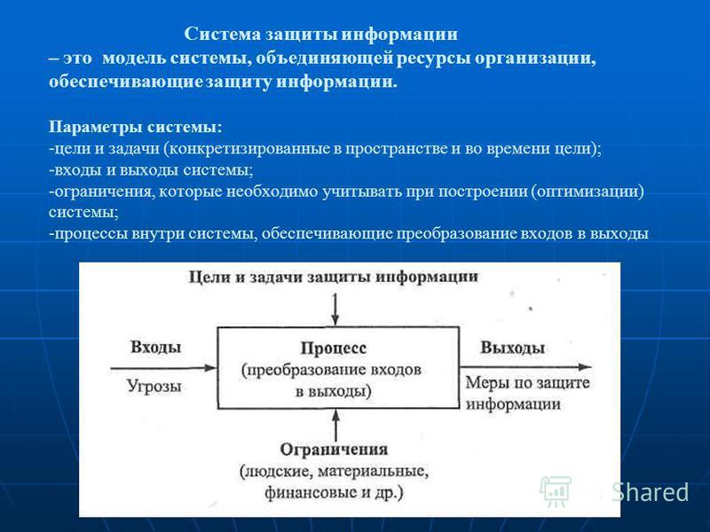 Система защиты информации – это модель системы, объединяющей ресурсы организации, обеспечивающие защиту информации. Параметры системы: -цели и задачи (конкретизированные в пространстве и во времени цели); -входы и выходы системы; -ограничения, которы