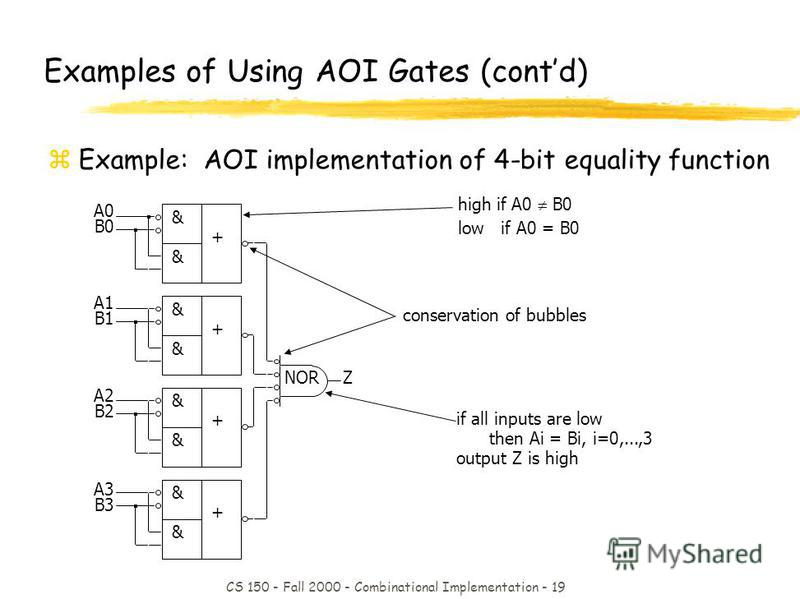 CS 150 - Fall 2000 - Combinational Implementation - 19 high if A0 B0 low if A0 = B0 if all inputs are low then Ai = Bi, i=0,...,3 output Z is high conservation of bubbles Examples of Using AOI Gates (contd) zExample: AOI implementation of 4-bit equal