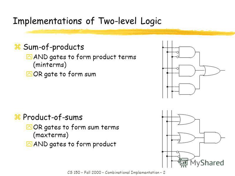 CS 150 - Fall 2000 - Combinational Implementation - 2 Implementations of Two-level Logic zSum-of-products yAND gates to form product terms (minterms) yOR gate to form sum zProduct-of-sums yOR gates to form sum terms (maxterms) yAND gates to form prod