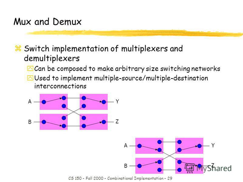 CS 150 - Fall 2000 - Combinational Implementation - 29 Mux and Demux zSwitch implementation of multiplexers and demultiplexers yCan be composed to make arbitrary size switching networks yUsed to implement multiple-source/multiple-destination intercon