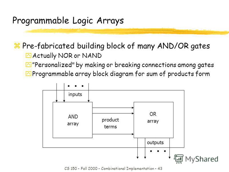 CS 150 - Fall 2000 - Combinational Implementation - 43 inputs AND array outputs OR array product terms Programmable Logic Arrays zPre-fabricated building block of many AND/OR gates yActually NOR or NAND yPersonalized