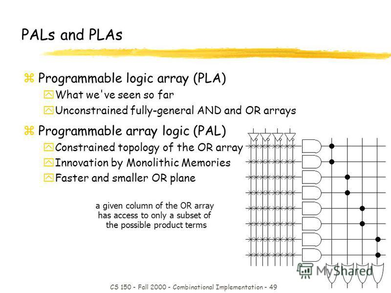 CS 150 - Fall 2000 - Combinational Implementation - 49 a given column of the OR array has access to only a subset of the possible product terms PALs and PLAs zProgrammable logic array (PLA) yWhat we've seen so far yUnconstrained fully-general AND and