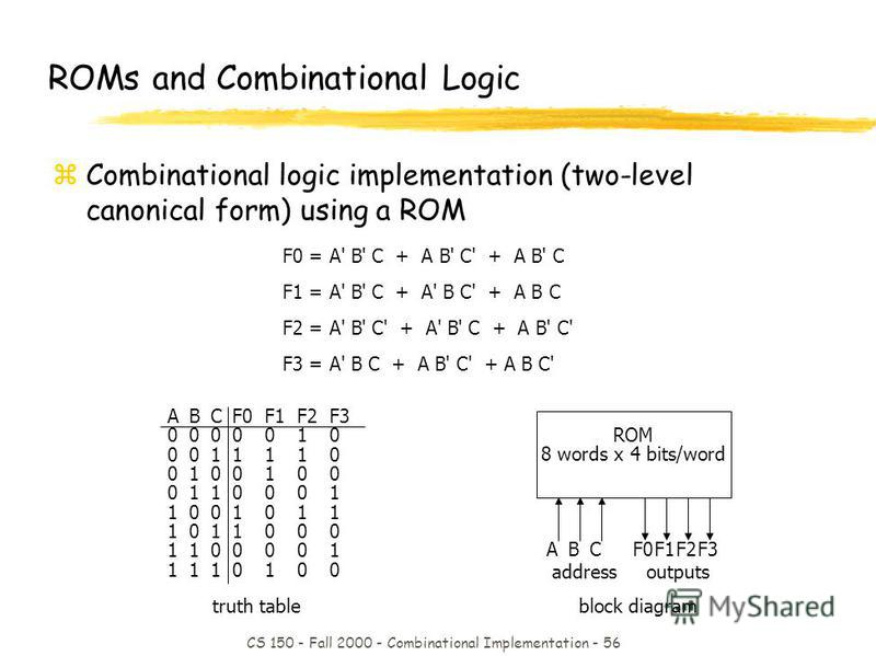 CS 150 - Fall 2000 - Combinational Implementation - 56 F0 = A' B' C + A B' C' + A B' C F1 = A' B' C + A' B C' + A B C F2 = A' B' C' + A' B' C + A B' C' F3 = A' B C + A B' C' + A B C' truth table ABCF0F1F2F3 0000010 0011110 0100100 0110001 1001011 101