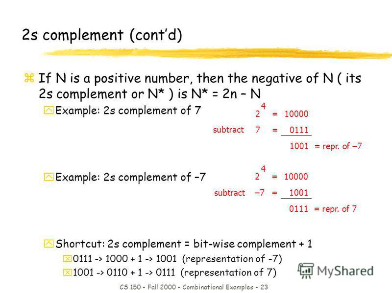 CS 150 - Fall 2000 - Combinational Examples - 23 2=10000 7= 0111 1001 = repr. of –7 4 2=10000 –7= 1001 0111 = repr. of 7 4 subtract 2s complement (contd) zIf N is a positive number, then the negative of N ( its 2s complement or N* ) is N* = 2n – N yE