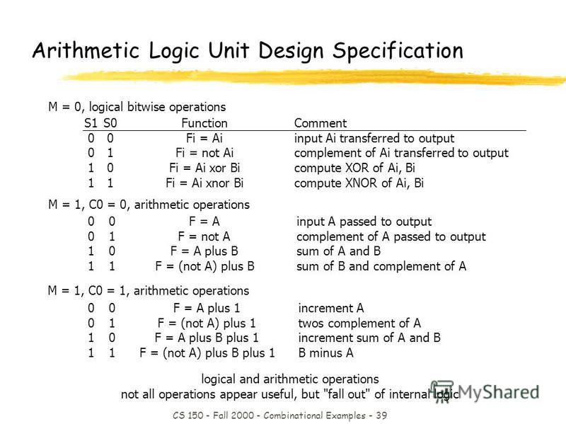 CS 150 - Fall 2000 - Combinational Examples - 39 logical and arithmetic operations not all operations appear useful, but