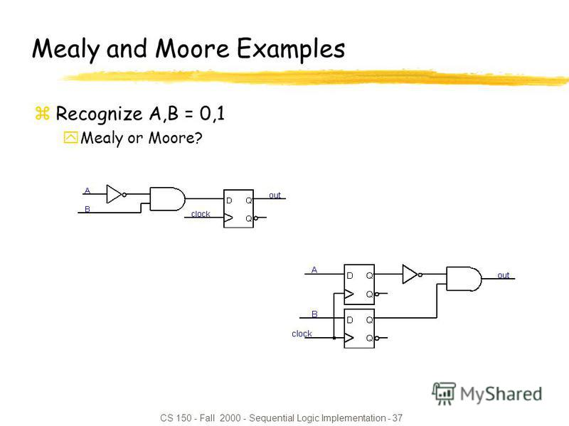 CS 150 - Fall 2000 - Sequential Logic Implementation - 37 Mealy and Moore Examples zRecognize A,B = 0,1 yMealy or Moore?