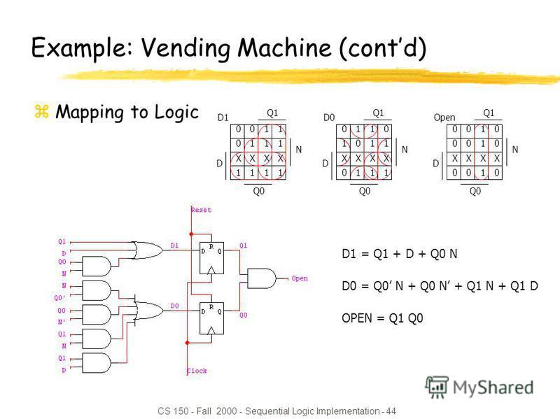 CS 150 - Fall 2000 - Sequential Logic Implementation - 44 D1 = Q1 + D + Q0 N D0 = Q0 N + Q0 N + Q1 N + Q1 D OPEN = Q1 Q0 Example: Vending Machine (contd) zMapping to Logic 00110111XXXX111100110111XXXX1111 Q1 D1 Q0 N D 01101011XXXX011101101011XXXX0111