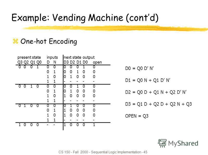 CS 150 - Fall 2000 - Sequential Logic Implementation - 45 present stateinputsnext stateoutput Q3Q2Q1Q0DND3D2D1D0open 00010000010 0100100 1001000 11----- 00100000100 0101000 1010000 11----- 01000001000 0110000 1010000 11----- 1000--10001 D0 = Q0 D N D