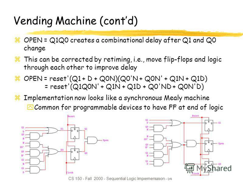 CS 150 - Fall 2000 - Sequential Logic Implementation - 54 Vending Machine (contd) zOPEN = Q1Q0 creates a combinational delay after Q1 and Q0 change zThis can be corrected by retiming, i.e., move flip-flops and logic through each other to improve dela