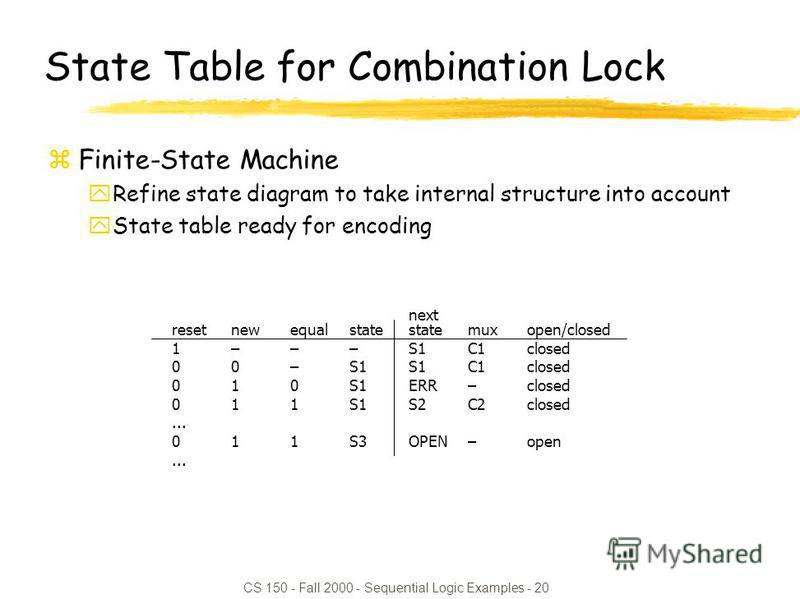 CS 150 - Fall 2000 - Sequential Logic Examples - 20 State Table for Combination Lock zFinite-State Machine yRefine state diagram to take internal structure into account yState table ready for encoding resetnewequalstatestatemuxopen/closed 1–––S1C1clo