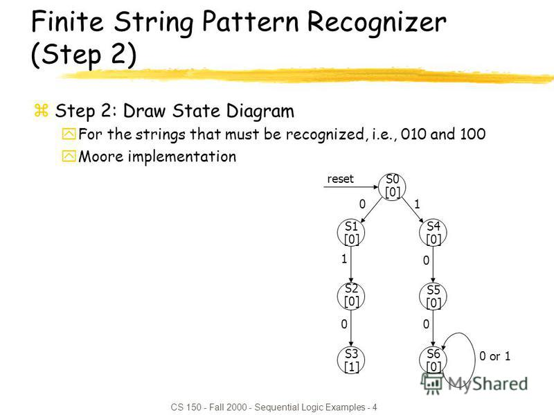 CS 150 - Fall 2000 - Sequential Logic Examples - 4 Finite String Pattern Recognizer (Step 2) zStep 2: Draw State Diagram yFor the strings that must be recognized, i.e., 010 and 100 yMoore implementation S1 [0] S2 [0] 0 1 S3 [1] 0 S4 [0] 1 0 or 1 S5 [
