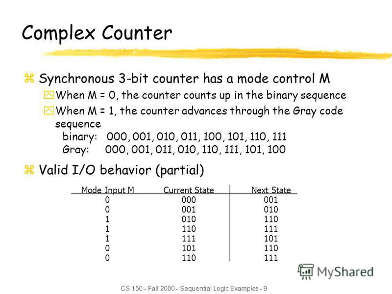 CS 150 - Fall 2000 - Sequential Logic Examples - 9 Mode Input M 0 1 0 Current State 000 001 010 110 111 101 110 Next State 001 010 110 111 101 110 111 Complex Counter zSynchronous 3-bit counter has a mode control M yWhen M = 0, the counter counts up