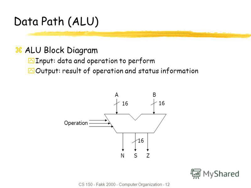 CS 150 - Fakk 2000 - Computer Organization - 12 16 AB SZN Operation 16 Data Path (ALU) zALU Block Diagram yInput: data and operation to perform yOutput: result of operation and status information