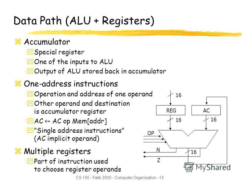 CS 150 - Fakk 2000 - Computer Organization - 13 16 Z N OP 16 ACREG 16 Data Path (ALU + Registers) zAccumulator ySpecial register yOne of the inputs to ALU yOutput of ALU stored back in accumulator zOne-address instructions yOperation and address of o