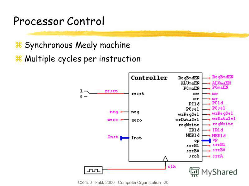 CS 150 - Fakk 2000 - Computer Organization - 20 Processor Control zSynchronous Mealy machine zMultiple cycles per instruction
