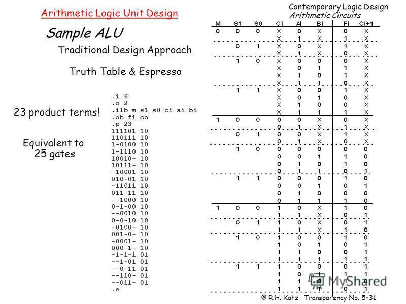 Contemporary Logic Design Arithmetic Circuits © R.H. Katz Transparency No. 5-31 Arithmetic Logic Unit Design Sample ALU Traditional Design Approach Truth Table & Espresso 23 product terms! Equivalent to 25 gates.i 6.o 2.ilb m s1 s0 ci ai bi.ob fi co.