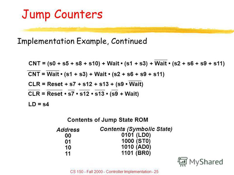 CS 150 - Fall 2000 - Controller Implementation - 25 Jump Counters Implementation Example, Continued CNT = (s0 + s5 + s8 + s10) + Wait (s1 + s3) + Wait (s2 + s6 + s9 + s11) CNT = Wait (s1 + s3) + Wait (s2 + s6 + s9 + s11) CLR = Reset + s7 + s12 + s13