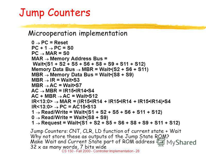CS 150 - Fall 2000 - Controller Implementation - 28 Jump Counters Microoperation implementation 0 PC = Reset PC + 1 PC = S0 PC MAR = S0 MAR Memory Address Bus = Wait(S1 + S2 + S5 + S6 + S8 + S9 + S11 + S12) Memory Data Bus MBR = Wait(S2 + S6 + S11) M