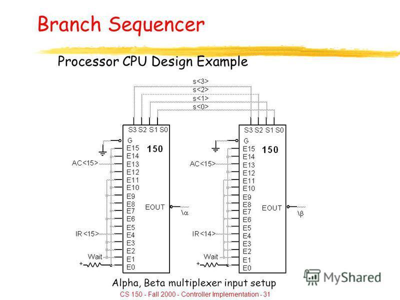 CS 150 - Fall 2000 - Controller Implementation - 31 Branch Sequencer Processor CPU Design Example Alpha, Beta multiplexer input setup