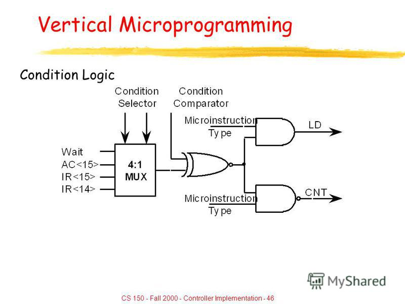 CS 150 - Fall 2000 - Controller Implementation - 46 Vertical Microprogramming Condition Logic