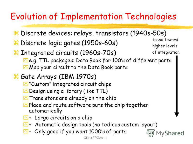 Xilinx FPGAs - 1 trend toward higher levels of integration Evolution of Implementation Technologies zDiscrete devices: relays, transistors (1940s-50s) zDiscrete logic gates (1950s-60s) zIntegrated circuits (1960s-70s) ye.g. TTL packages: Data Book fo
