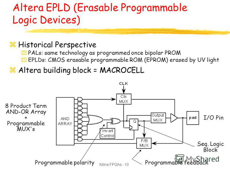 Xilinx FPGAs - 10 8 Product Term AND-OR Array + Programmable MUX's Programmable polarity I/O Pin Seq. Logic Block Programmable feedback Altera EPLD (Erasable Programmable Logic Devices) zHistorical Perspective yPALs: same technology as programmed onc