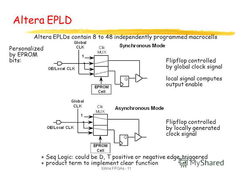Xilinx FPGAs - 11 Altera EPLDs contain 8 to 48 independently programmed macrocells Personalized by EPROM bits: Flipflop controlled by global clock signal local signal computes output enable Flipflop controlled by locally generated clock signal + Seq