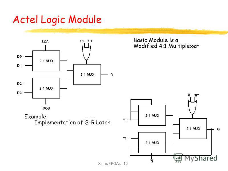 Xilinx FPGAs - 16 Basic Module is a Modified 4:1 Multiplexer Example: Implementation of S-R Latch Actel Logic Module