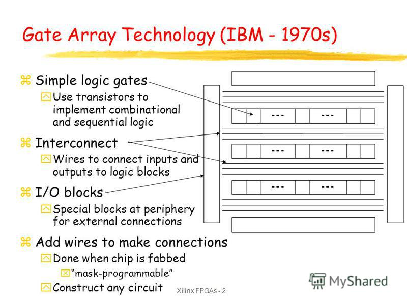 Xilinx FPGAs - 2 Gate Array Technology (IBM - 1970s) zSimple logic gates yUse transistors to implement combinational and sequential logic zInterconnect yWires to connect inputs and outputs to logic blocks zI/O blocks ySpecial blocks at periphery for