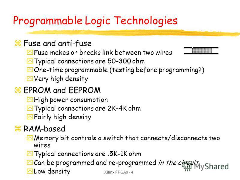 Xilinx FPGAs - 4 Programmable Logic Technologies zFuse and anti-fuse yFuse makes or breaks link between two wires yTypical connections are 50-300 ohm yOne-time programmable (testing before programming?) yVery high density zEPROM and EEPROM yHigh powe