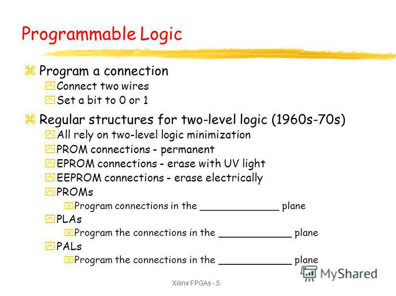 Xilinx FPGAs - 5 Programmable Logic zProgram a connection yConnect two wires ySet a bit to 0 or 1 zRegular structures for two-level logic (1960s-70s) yAll rely on two-level logic minimization yPROM connections - permanent yEPROM connections - erase w