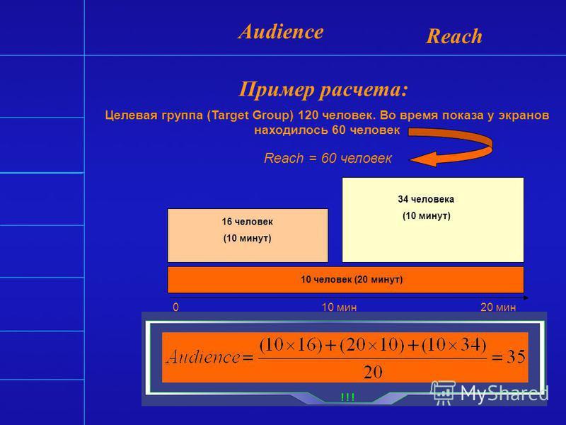 A udience - аудитория эфирного события (в тысячах человек) – среднее количество человек в целевой группе, которые смотрели эфирное событие на протяжение его длительности R each – охват (в тысячах человек) – количество человек в анализируемой целевой