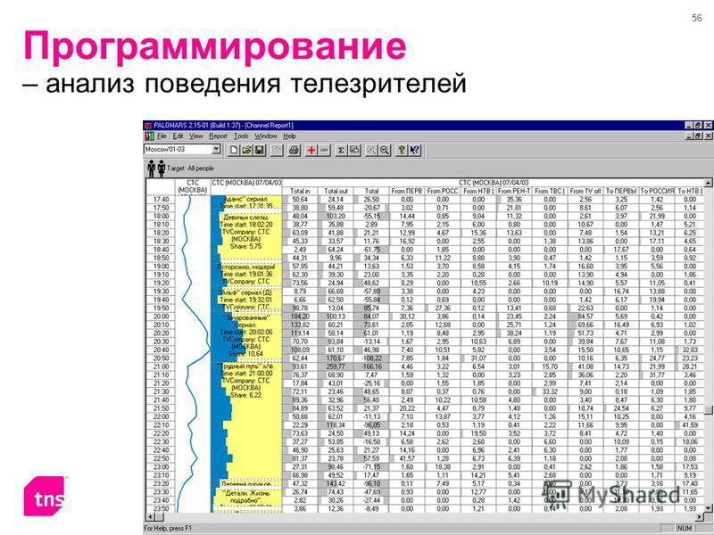56 Программирование – анализ поведения телезрителей