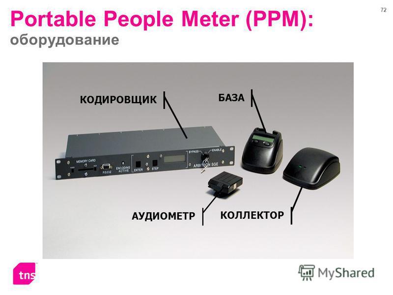 72 Portable People Meter (PPM): оборудование КОДИРОВЩИК АУДИОМЕТР БАЗА КОЛЛЕКТОР