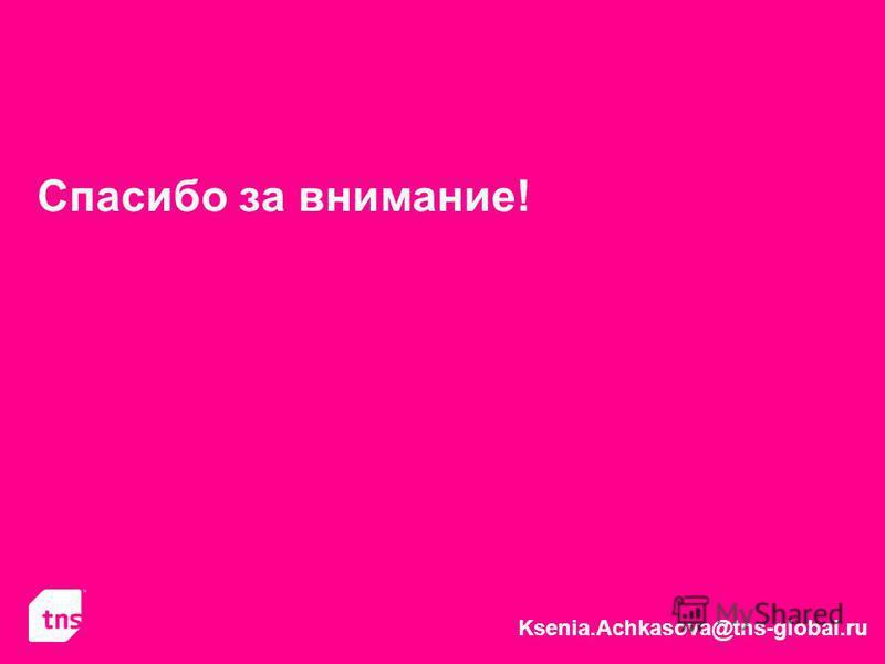Ksenia.Achkasova@tns-global.ru Спасибо за внимание!