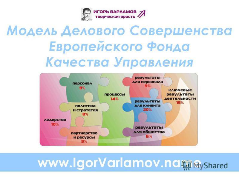 Модель Делового Совершенства Европейского Фонда Качества Управления www.IgorVarlamov.name