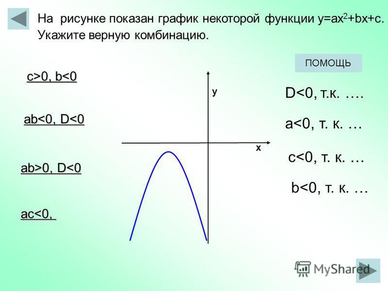 х у На рисунке показан график некоторой функции у=ax 2 +bx+с. Укажите верную комбинацию. ac<0, c>0, b 0, b<0 ab<0, D<0 ab>0, D 0, D<0 D<0, т.к. …. a<0, т. к. … c<0, т. к. … b<0, т. к. … ПОМОЩЬ