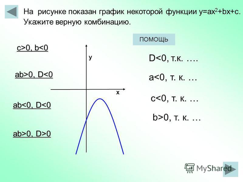 х у На рисунке показан график некоторой функции у=ax 2 +bx+с. Укажите верную комбинацию. аb>0, D>0 c>0, b 0, b<0 ab>0, D 0, D<0 ab<0, D<0 D<0, т.к. …. a<0, т. к. … c<0, т. к. … b>0, т. к. … ПОМОЩЬ